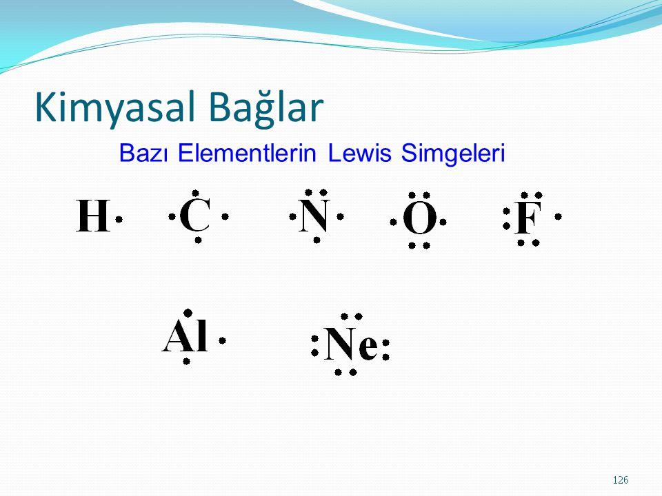 Kimyasal Bağlar Bazı Elementlerin Lewis Simgeleri