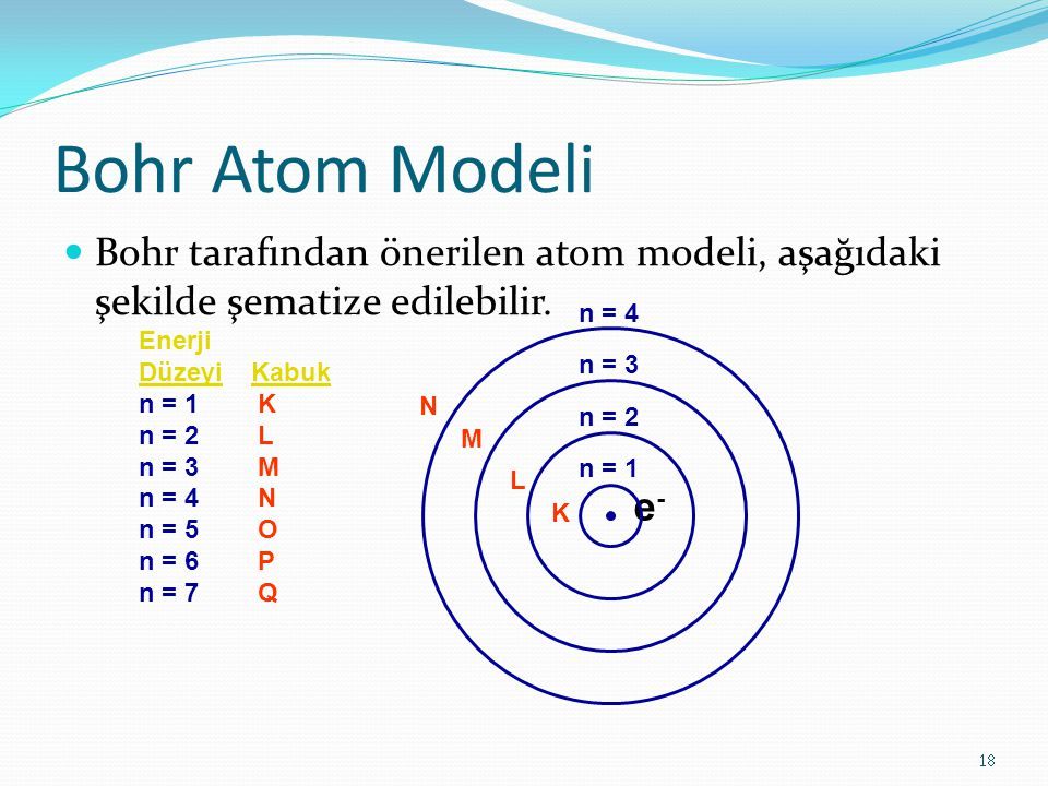 essays on bohr model Online bohr model practice and preparation tests cover chemistry test - 3 (grade - ix cbse), chemistry test, software engineering test, tancet - 2(mba), structure of for full functionality of this site it is necessary to enable javascript.