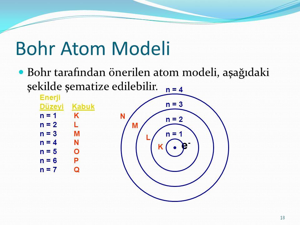 Bohr Atom Modeli Bohr tarafından önerilen atom modeli, aşağıdaki şekilde şematize edilebilir. n = 4.