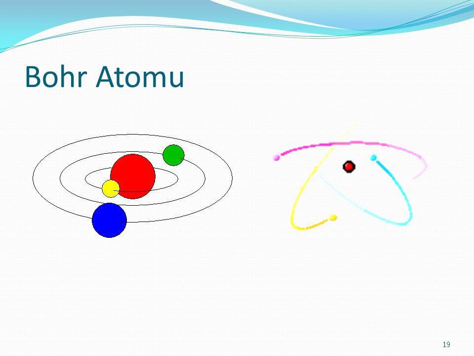 Bohr Atomu