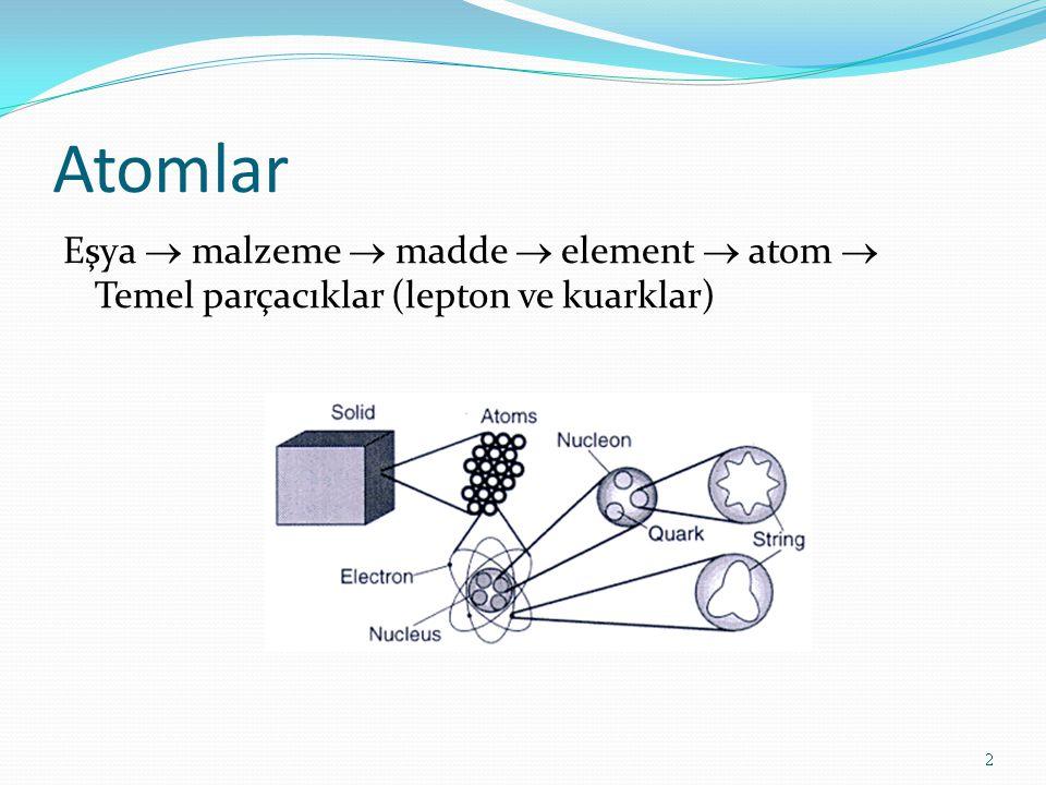 Atomlar Eşya  malzeme  madde  element  atom  Temel parçacıklar (lepton ve kuarklar)