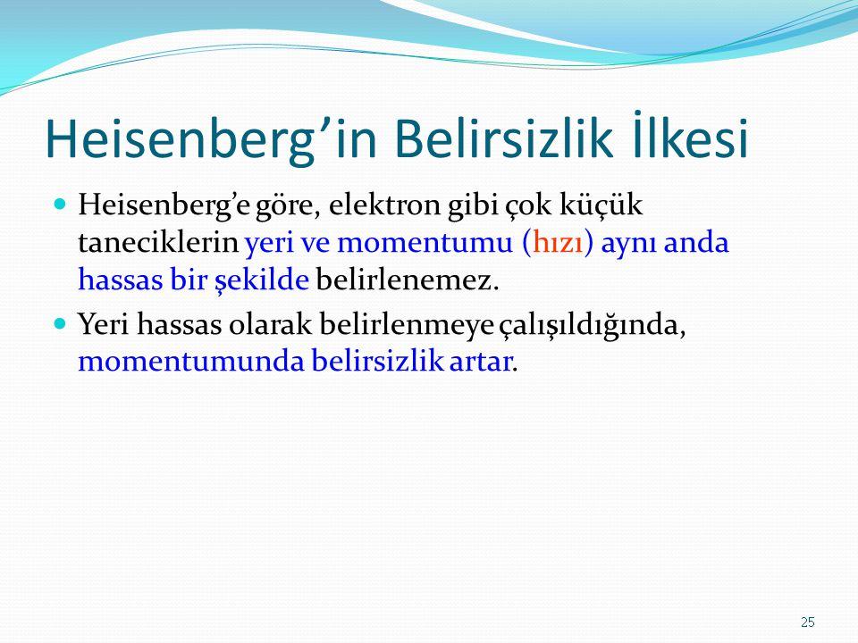Heisenberg'in Belirsizlik İlkesi