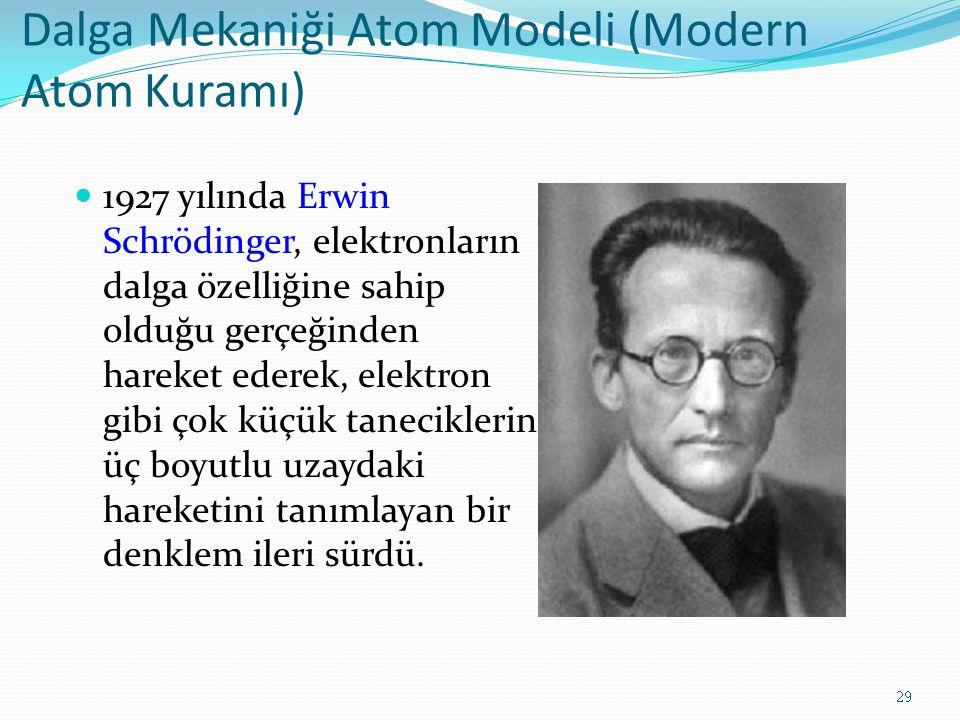 Dalga Mekaniği Atom Modeli (Modern Atom Kuramı)