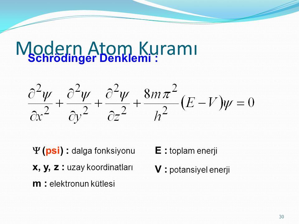 Modern Atom Kuramı Schrödinger Denklemi : Y (psi) : dalga fonksiyonu