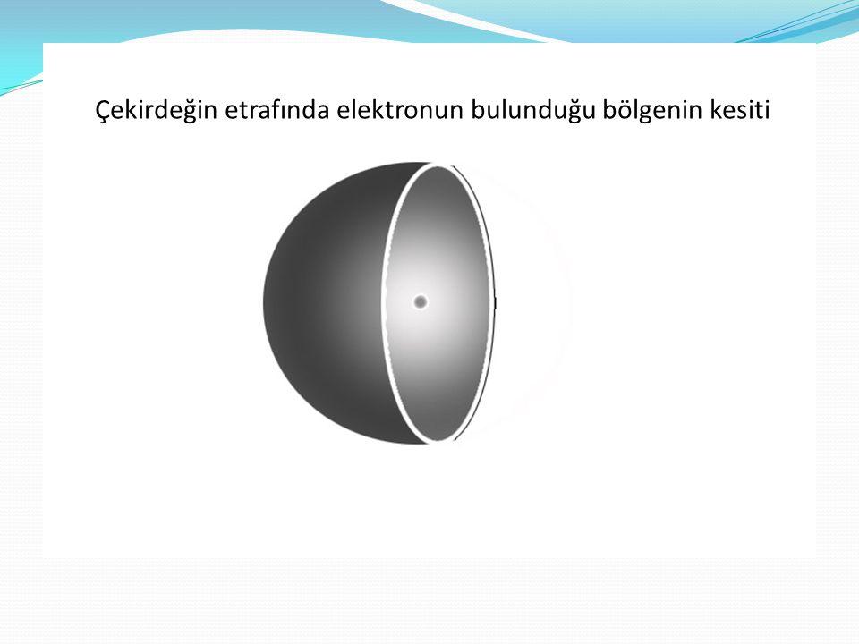 Çekirdeğin etrafında elektronun bulunduğu bölgenin kesiti