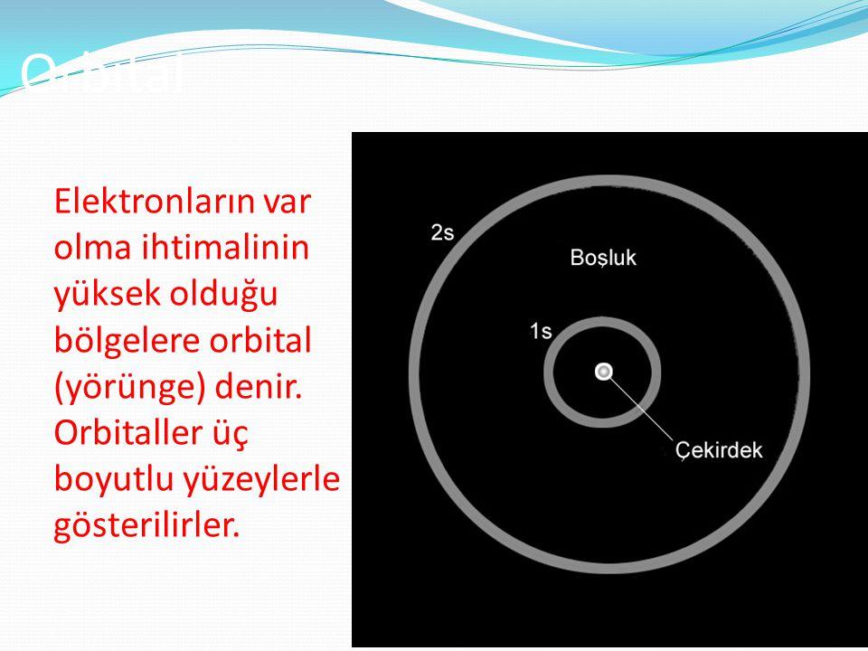 Orbital Elektronların var olma ihtimalinin yüksek olduğu bölgelere orbital (yörünge) denir.
