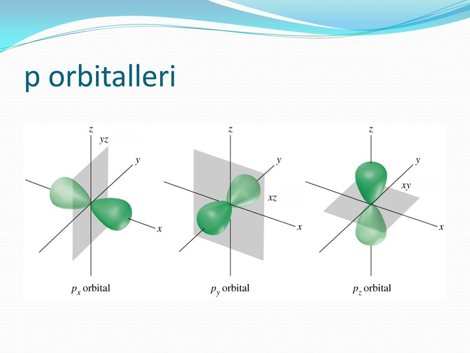p orbitalleri