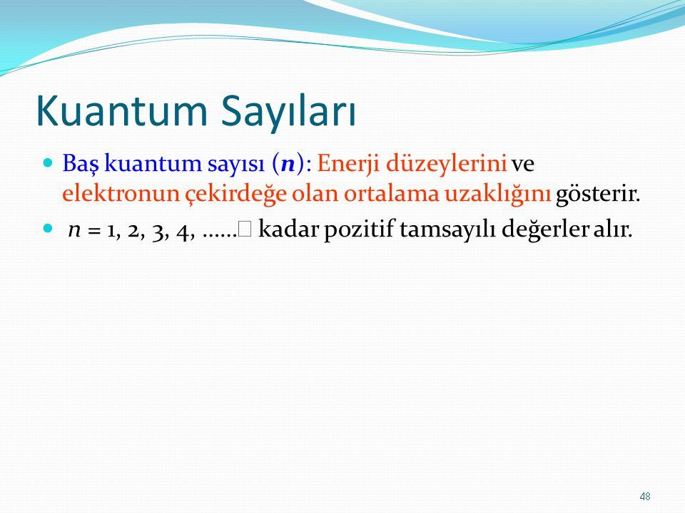 Kuantum Sayıları Baş kuantum sayısı (n): Enerji düzeylerini ve elektronun çekirdeğe olan ortalama uzaklığını gösterir.
