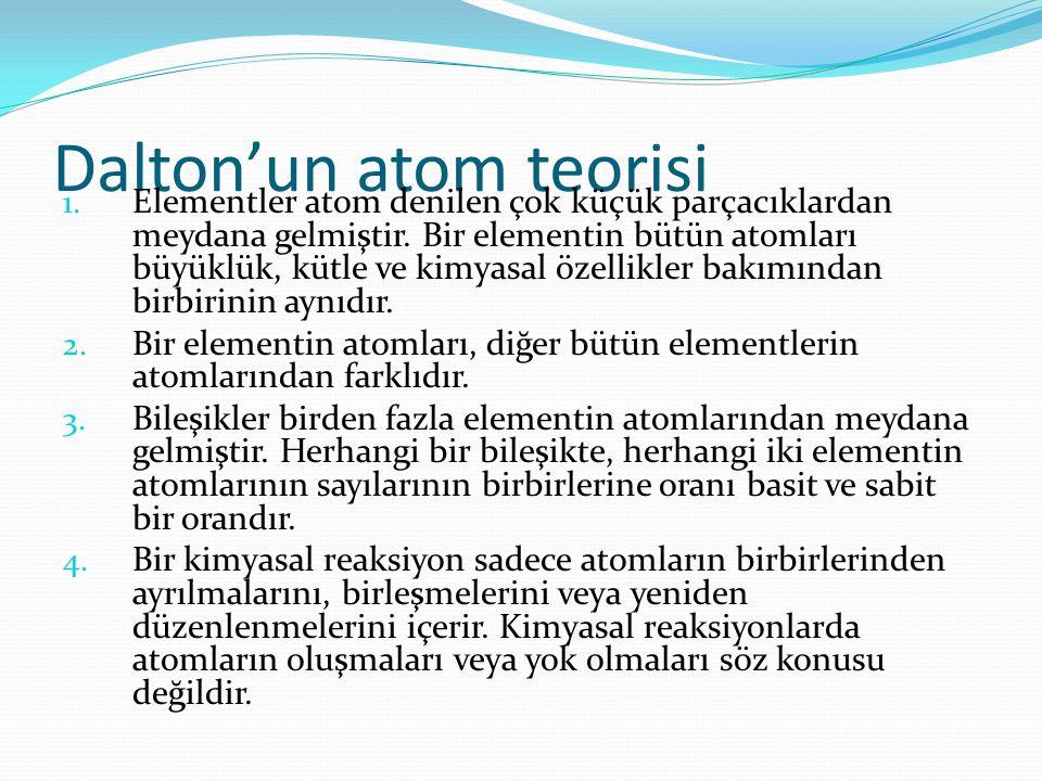 Dalton'un atom teorisi