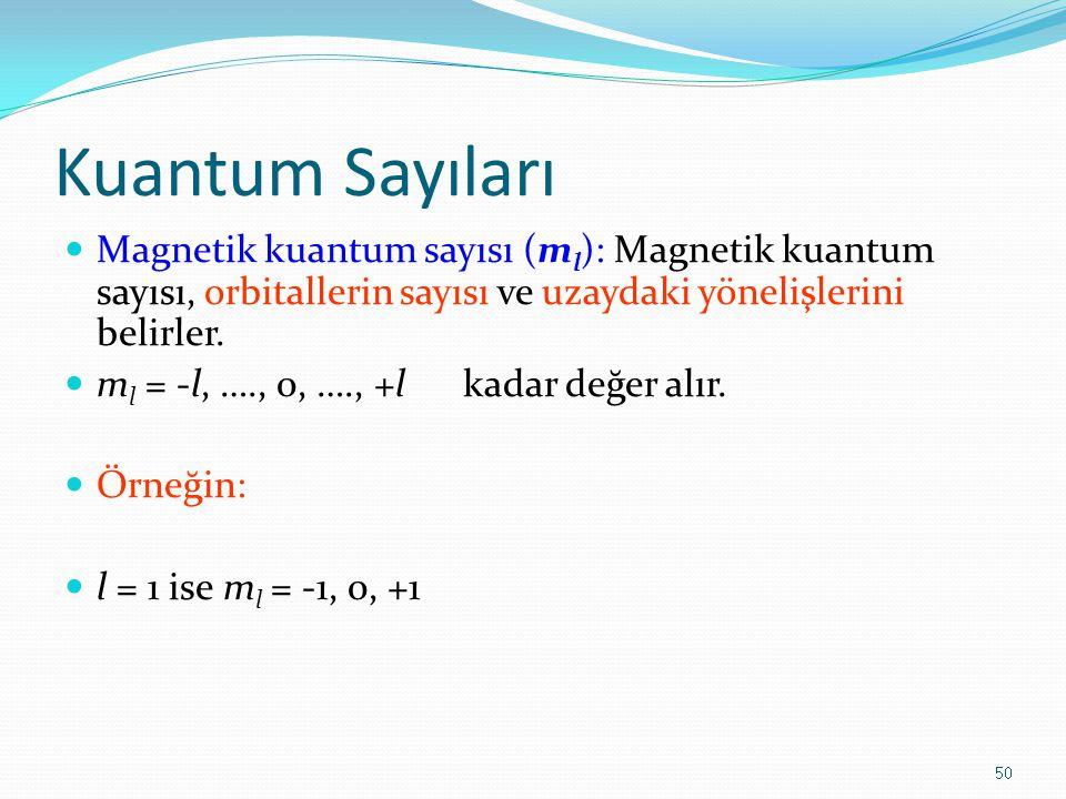 Kuantum Sayıları Magnetik kuantum sayısı (ml): Magnetik kuantum sayısı, orbitallerin sayısı ve uzaydaki yönelişlerini belirler.
