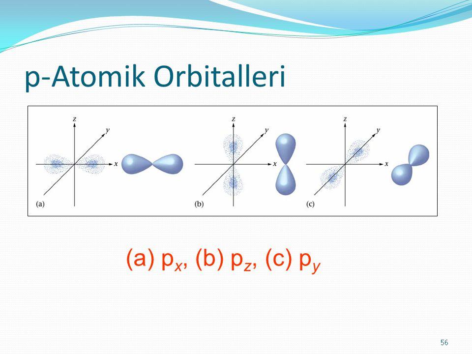 p-Atomik Orbitalleri (a) px, (b) pz, (c) py