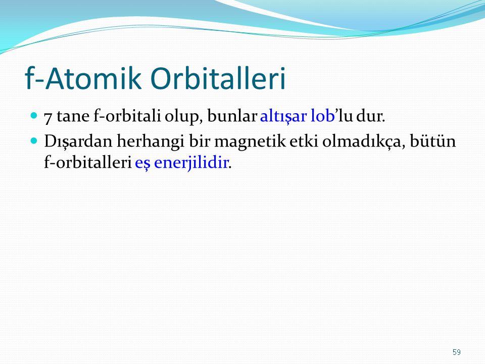f-Atomik Orbitalleri 7 tane f-orbitali olup, bunlar altışar lob'lu dur.