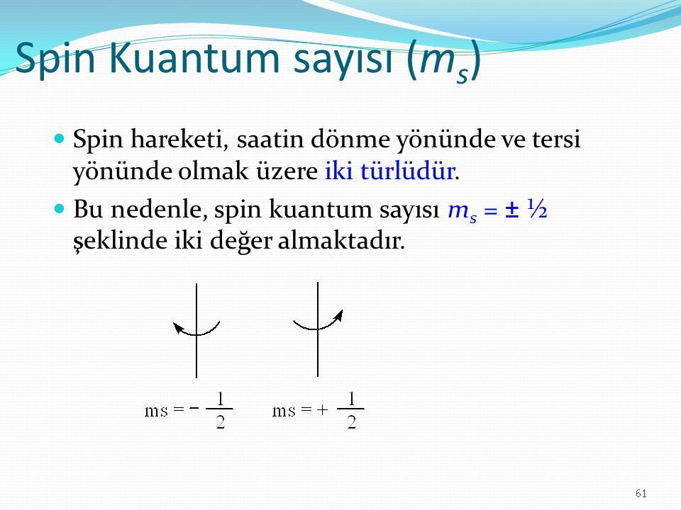 Spin Kuantum sayısı (ms)