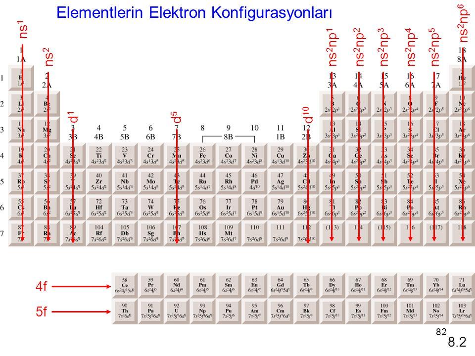 Elementlerin Elektron Konfigurasyonları