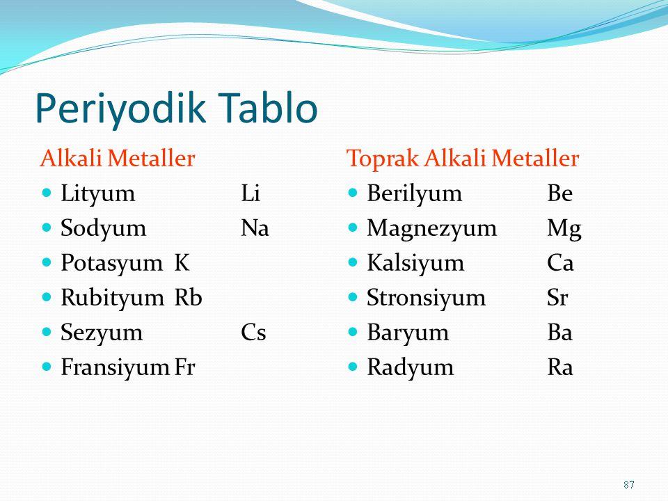 Periyodik Tablo Alkali Metaller Lityum Li Sodyum Na Potasyum K