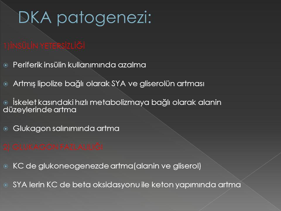 DKA patogenezi: 1)İNSÜLİN YETERSİZLİĞİ