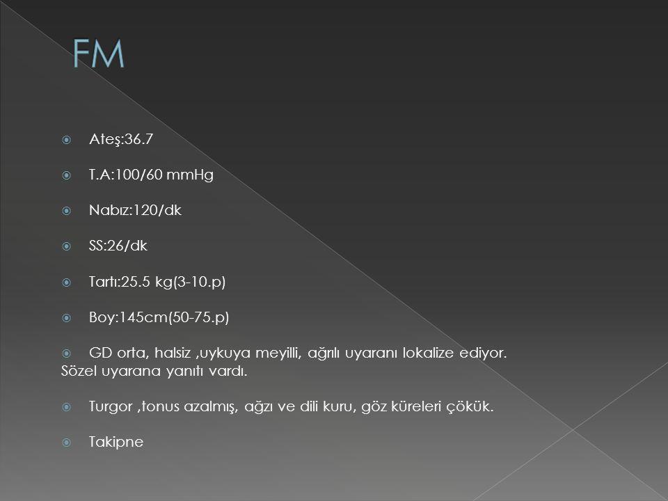 FM Ateş:36.7 T.A:100/60 mmHg Nabız:120/dk SS:26/dk