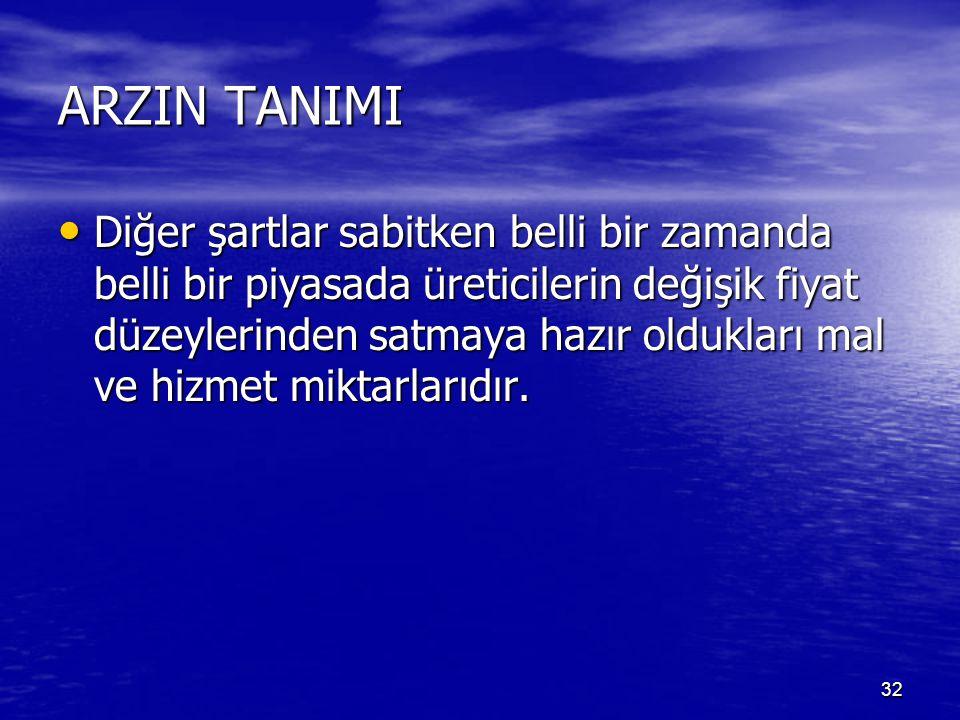 ARZIN TANIMI