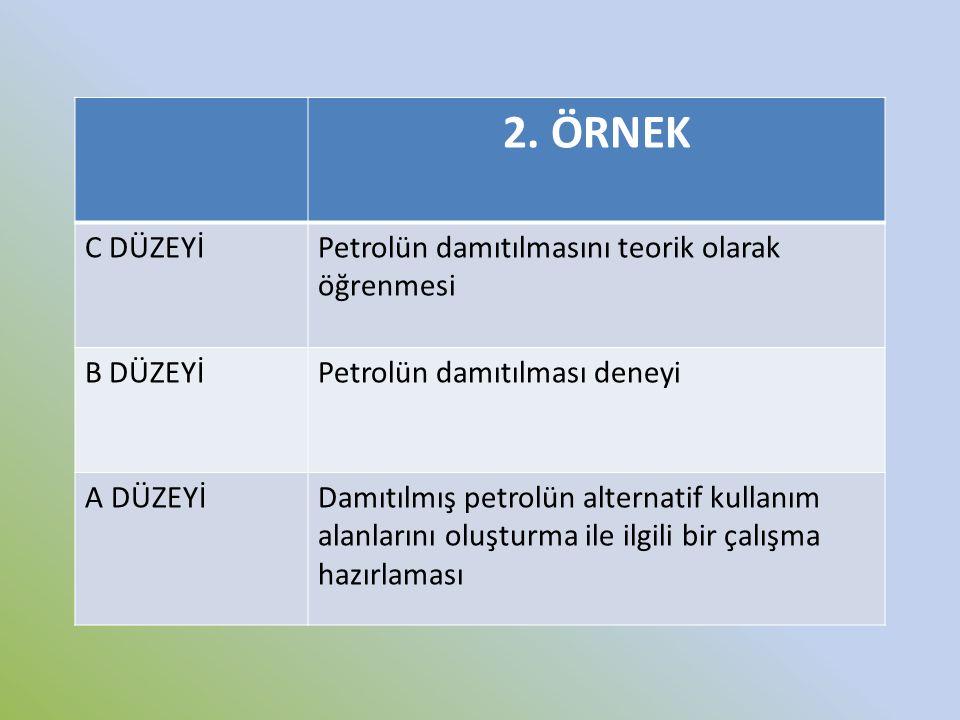 2. ÖRNEK C DÜZEYİ Petrolün damıtılmasını teorik olarak öğrenmesi