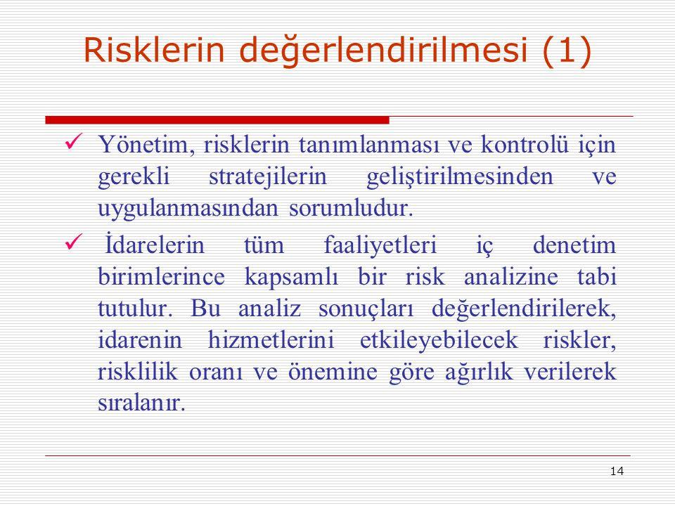 Risklerin değerlendirilmesi (1)