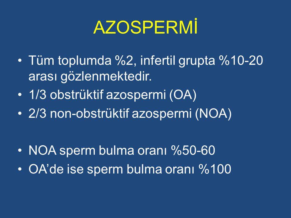 AZOSPERMİ Tüm toplumda %2, infertil grupta %10-20 arası gözlenmektedir. 1/3 obstrüktif azospermi (OA)