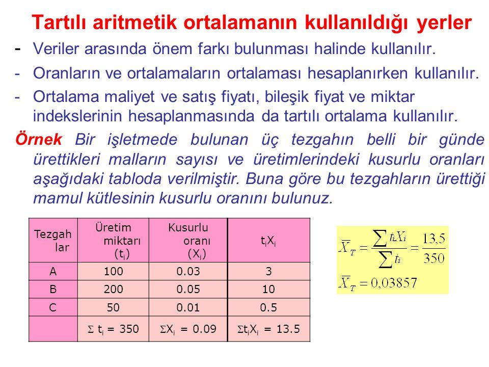 Tartılı aritmetik ortalamanın kullanıldığı yerler