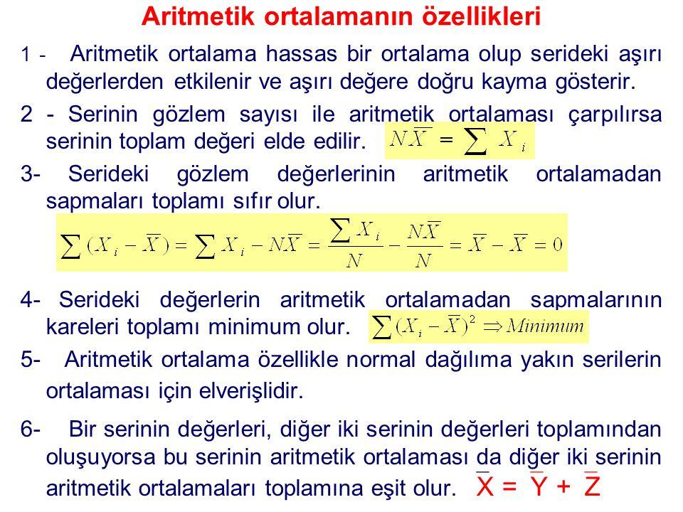 Aritmetik ortalamanın özellikleri