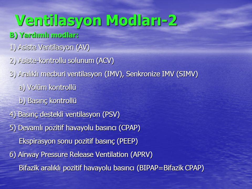 Ventilasyon Modları-2 B) Yardımlı modlar: 1) Asiste Ventilasyon (AV)