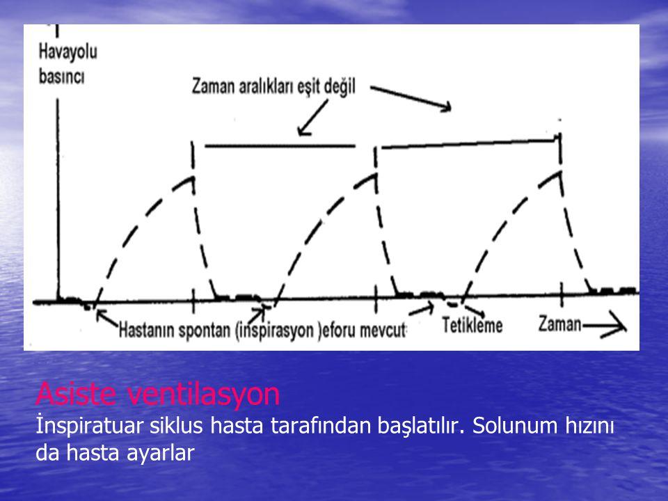 Asiste ventilasyon İnspiratuar siklus hasta tarafından başlatılır