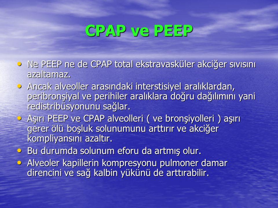 CPAP ve PEEP Ne PEEP ne de CPAP total ekstravasküler akciğer sıvısını azaltamaz.