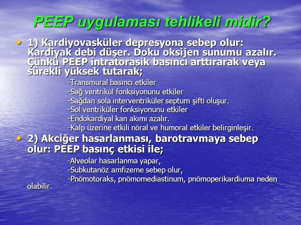 PEEP uygulaması tehlikeli midir