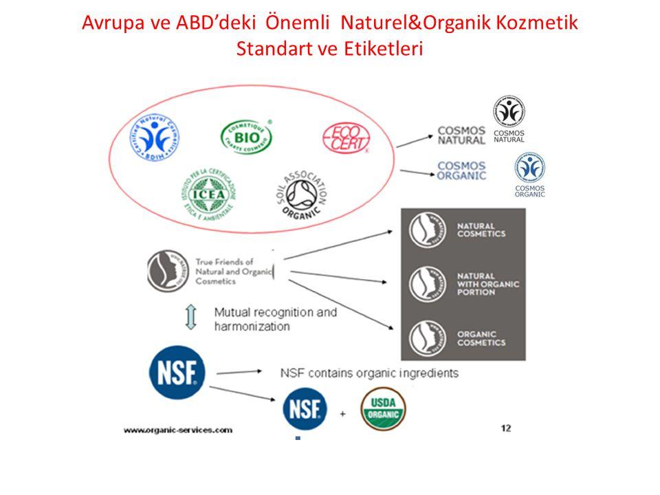Avrupa ve ABD'deki Önemli Naturel&Organik Kozmetik Standart ve Etiketleri