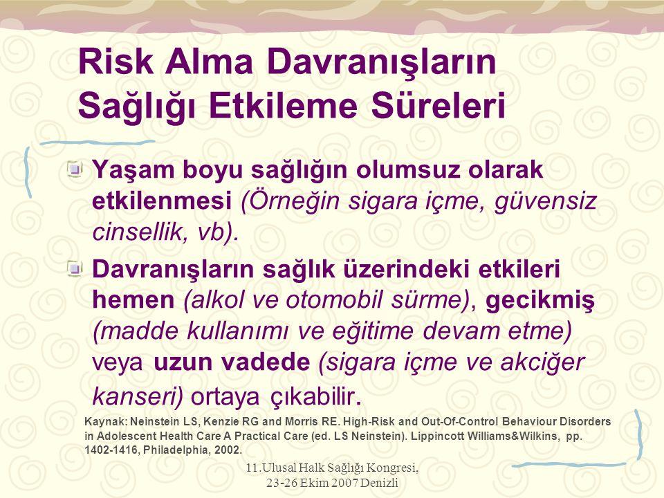 Risk Alma Davranışların Sağlığı Etkileme Süreleri