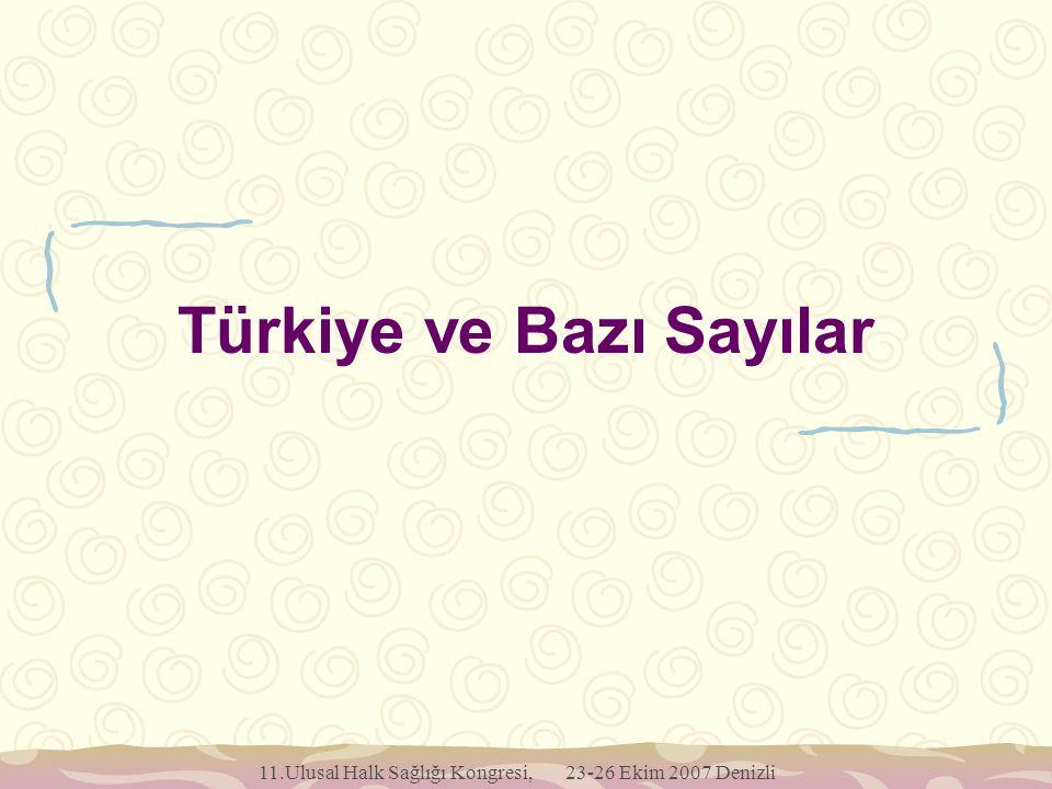 Türkiye ve Bazı Sayılar