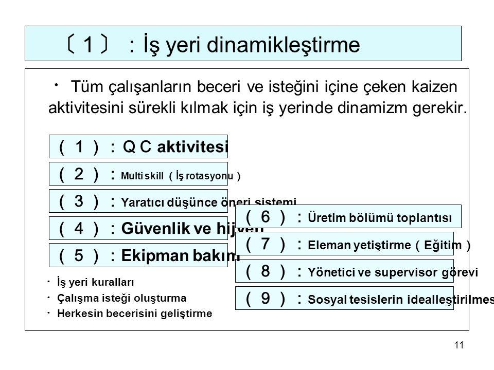 〔1〕:İş yeri dinamikleştirme