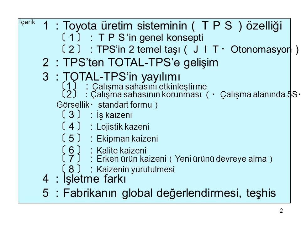 1:Toyota üretim sisteminin(TPS)özelliği
