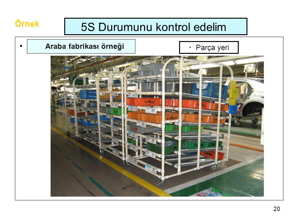 Araba fabrikası örneği