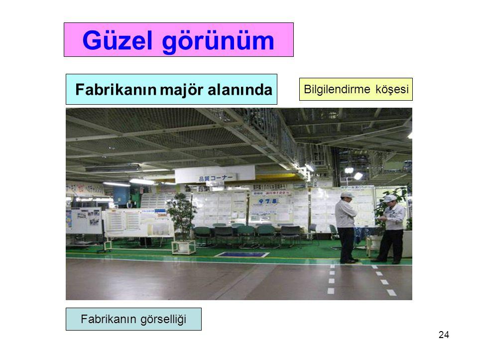 Fabrikanın görselliği
