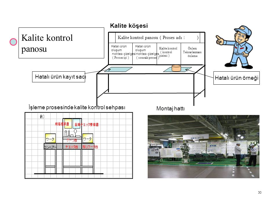 İşleme prosesinde kalite kontrol sehpası