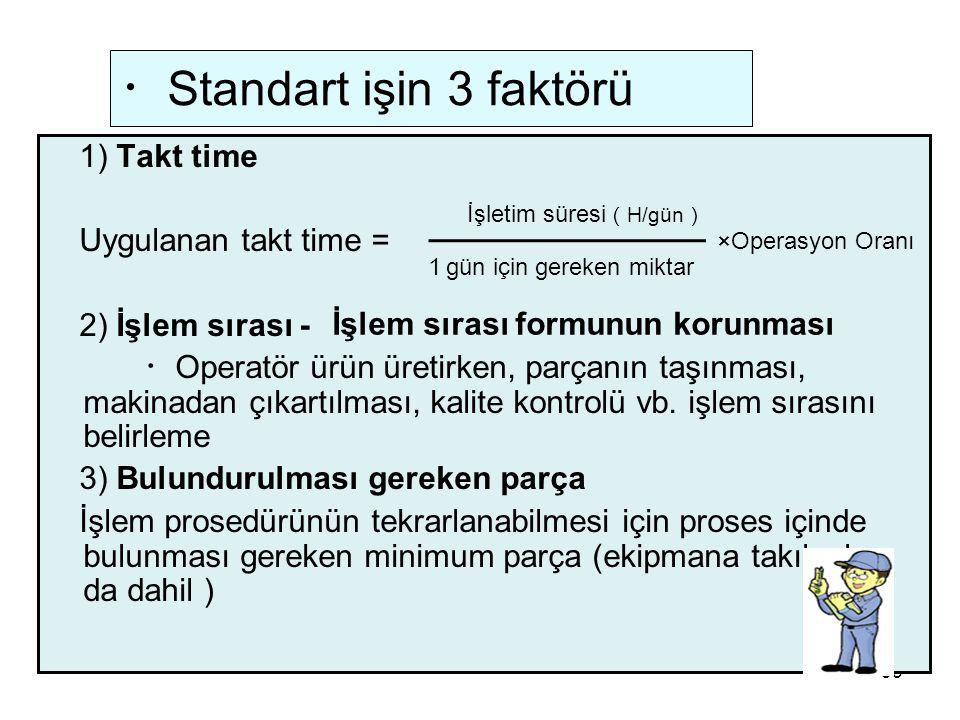 ・Standart işin 3 faktörü