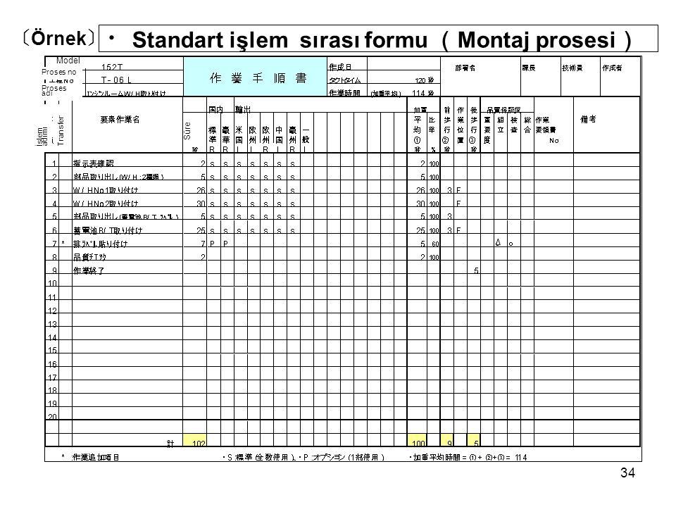 ・Standart işlem sırası formu (Montaj prosesi)