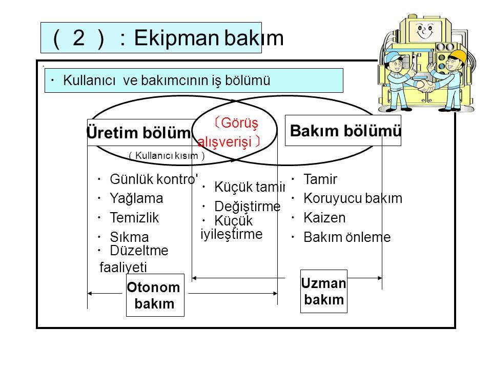 ・Kullanıcı ve bakımcının iş bölümü