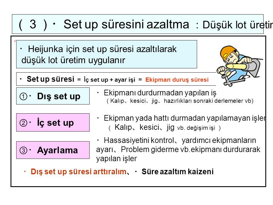 (3)・Set up süresini azaltma :Düşük lot üretim