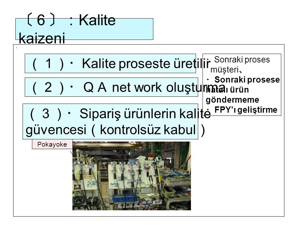 〔6〕:Kalite kaizeni (1)・Kalite proseste üretilir