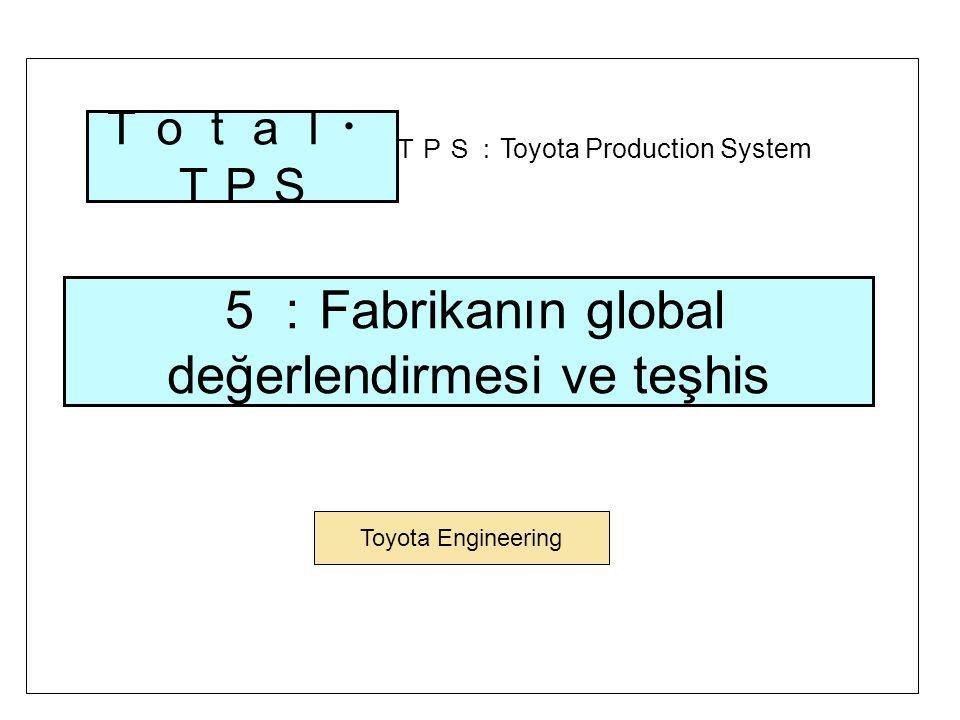 5:Fabrikanın global değerlendirmesi ve teşhis