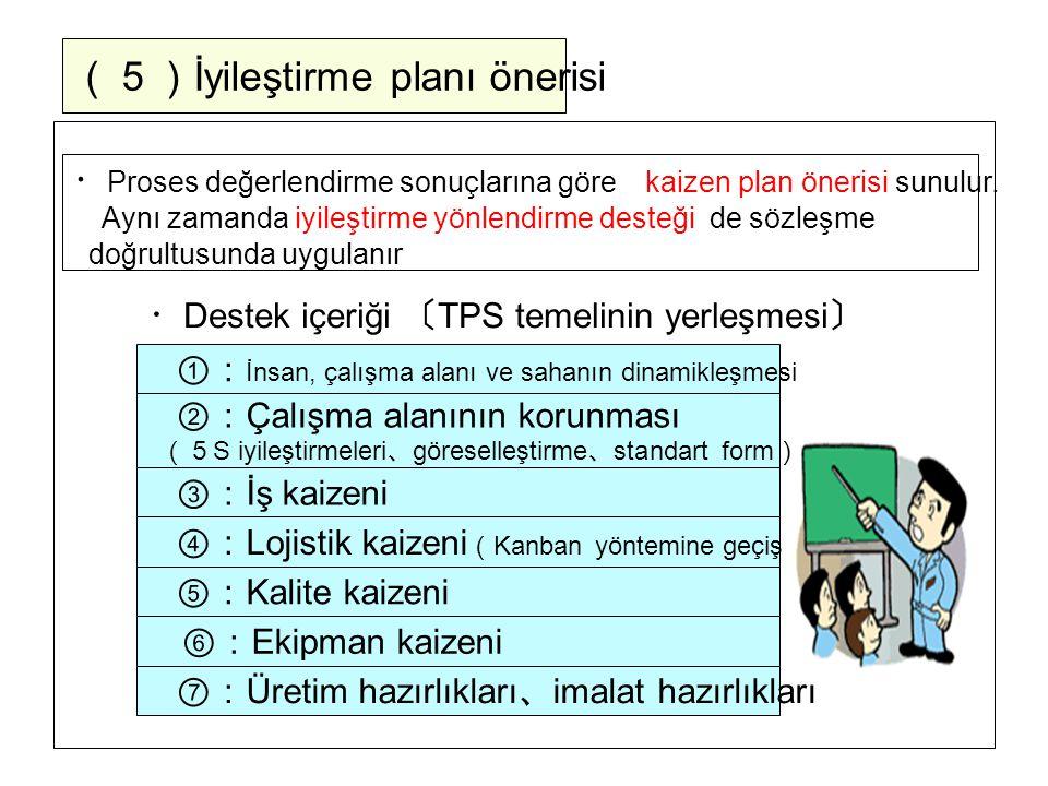(5)İyileştirme planı önerisi