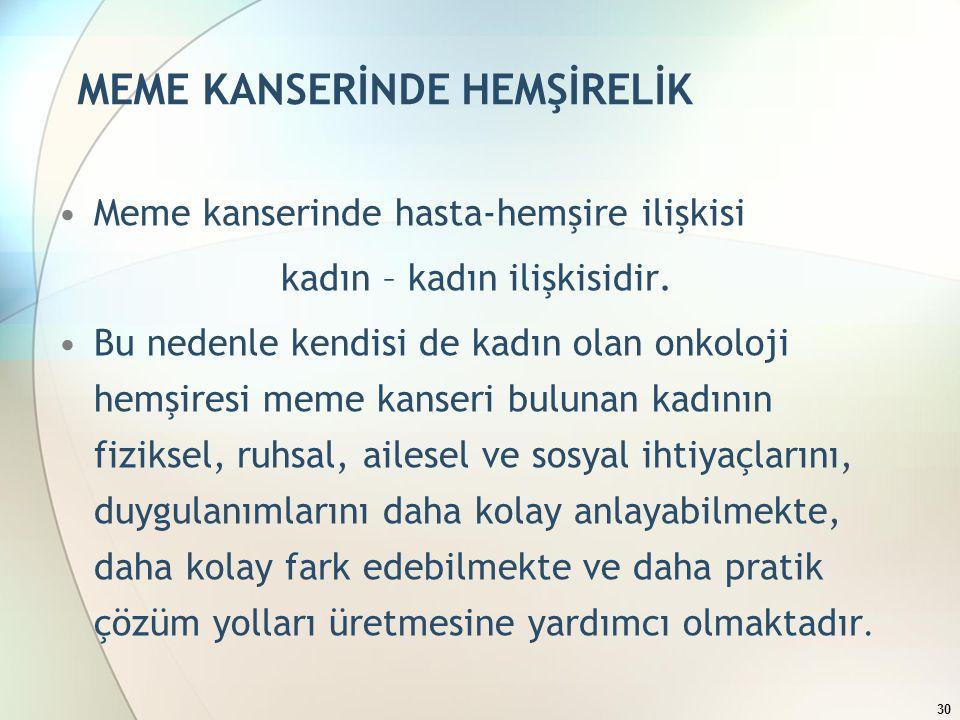 MEME KANSERİNDE HEMŞİRELİK