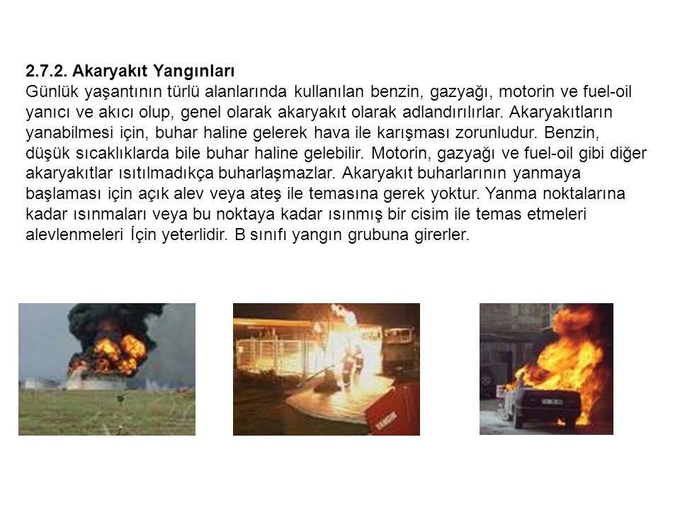 2.7.2. Akaryakıt Yangınları