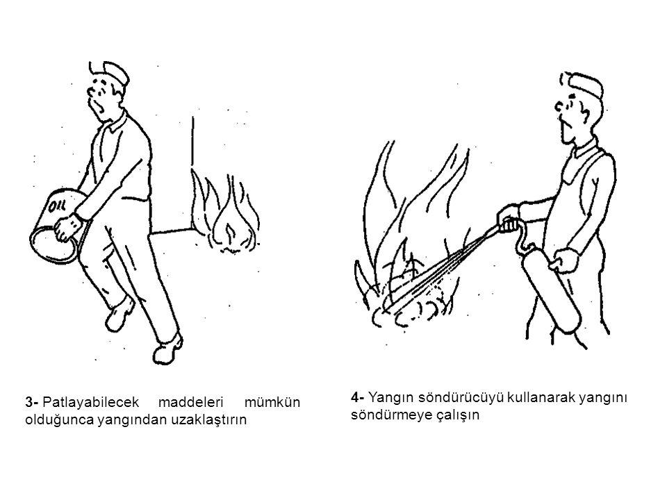4- Yangın söndürücüyü kullanarak yangını söndürmeye çalışın