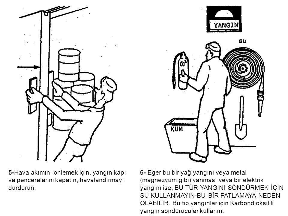 5-Hava akımını önlemek için